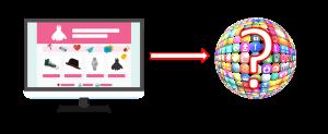 Razvijanje kanala internet prodaje kroz digitalne promocije i oglašavanja