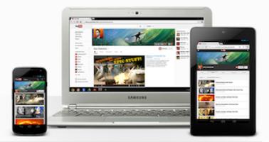Youtube reklamiranje - baner uređaji